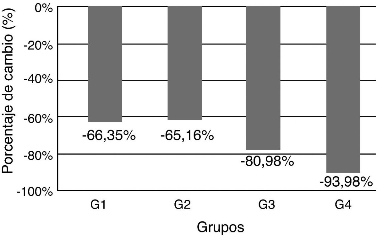 grupos-de-control-1200x762.jpeg